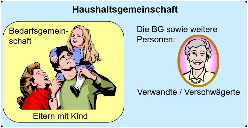 Haushaltsgemeinschaft